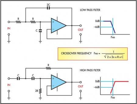 Рис 4_Основные конфигурации фильтров