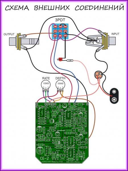 BOSS CE2 внешние соединения